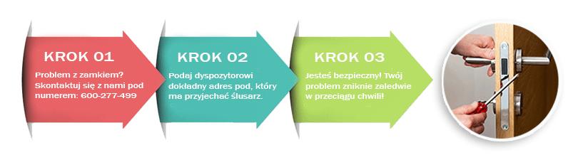 Awaryjne otwieranie drzwi domów i mieszkań w Gdańsku